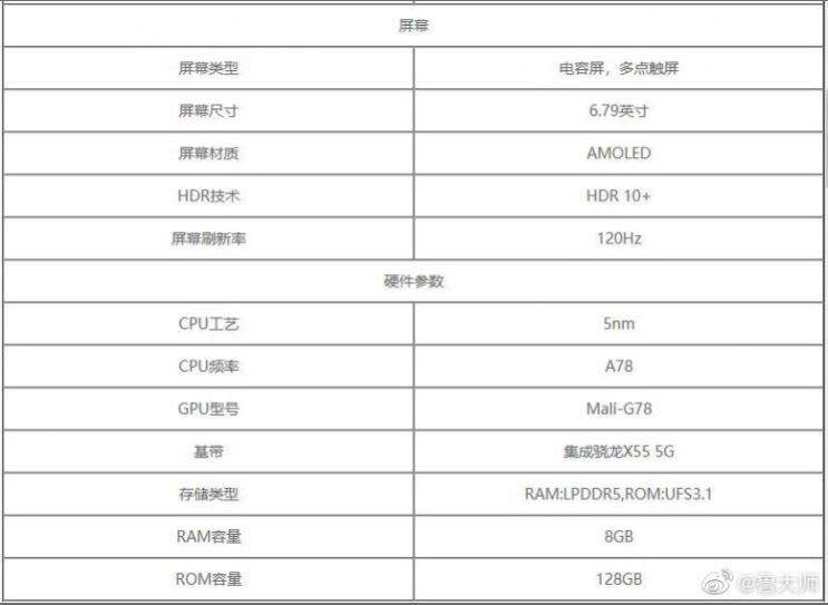 Honor 50 Pro+ specs revealed by Master Lu Benchmark