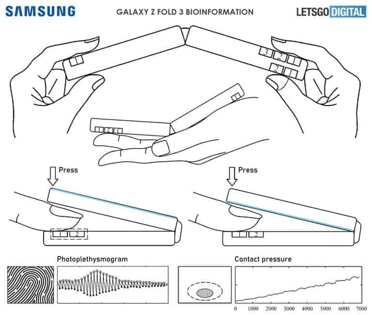 Future Samsung Foldable Phones May Include Health Monitoring Hardware