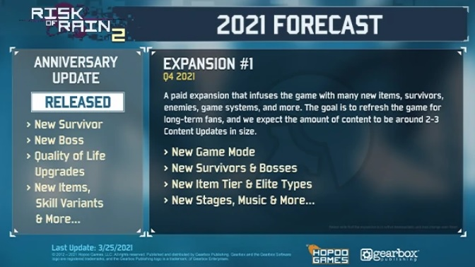 Risk of Rain 2 updates list